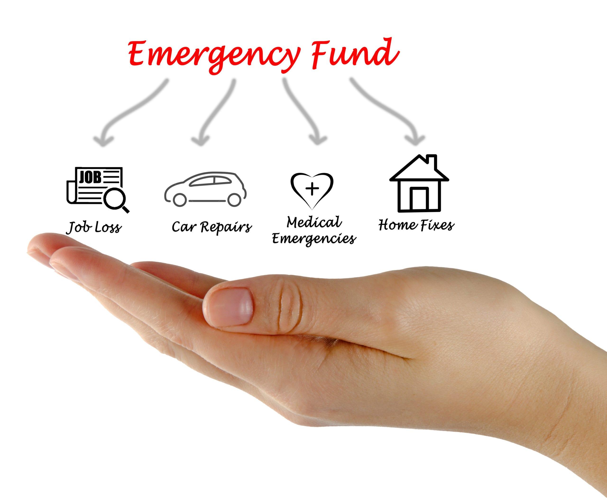 emergency Fund. Why you need an emergency fund. How to start an emergency fund. Emergency fund 2020. rainy day fund.